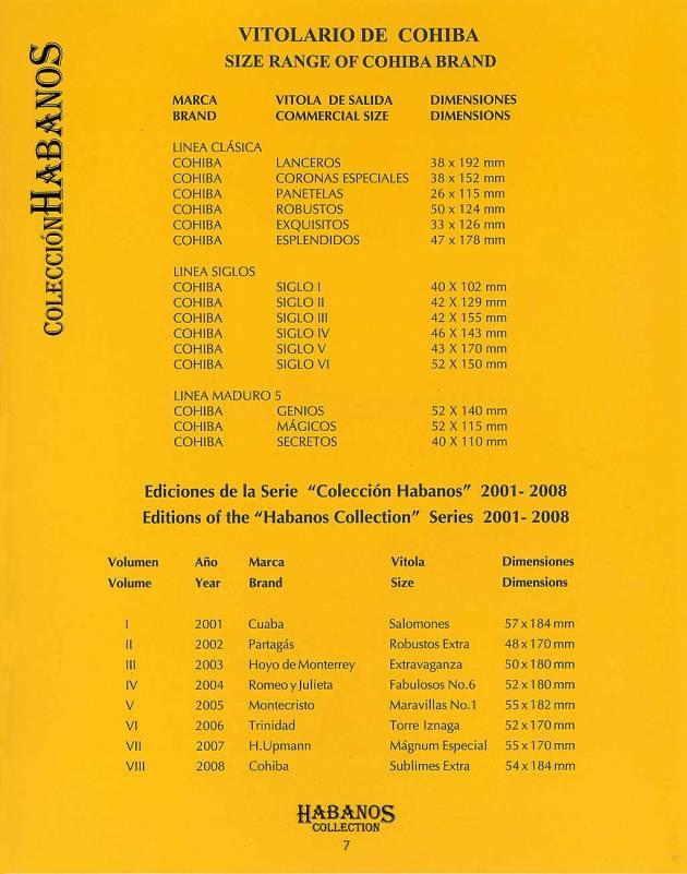 Colección Habanos – 2008 – Cohiba - booklet page 7